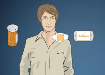 Proteus Digital Pill